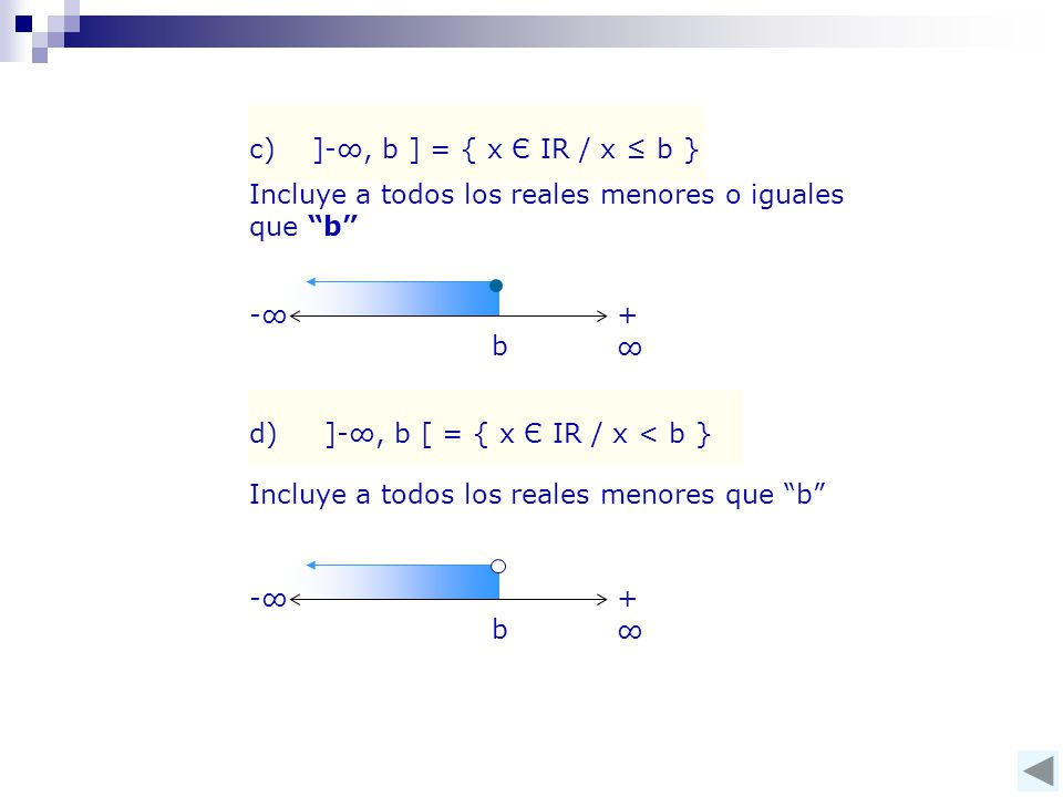 c) ]-∞, b ] = { x Є IR / x ≤ b } Incluye a todos los reales menores o iguales que b b. -∞ +∞